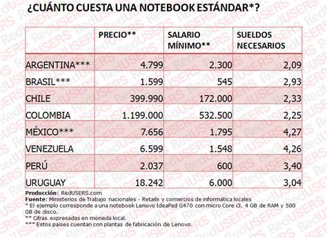 cuanto es el sueldo minimo venezuela 2016 cuanto es el salario mnimo en marzo de 2016