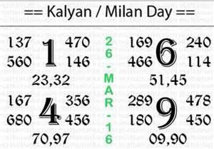 kalyan chart 2011 to 2016 satta matka panditji kalyan astro chart 26 march 2016