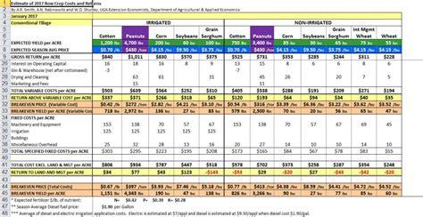 28 crop budget template crop budget spreadsheet in