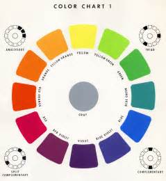color wheel chart hair color mixing chart brown hairs