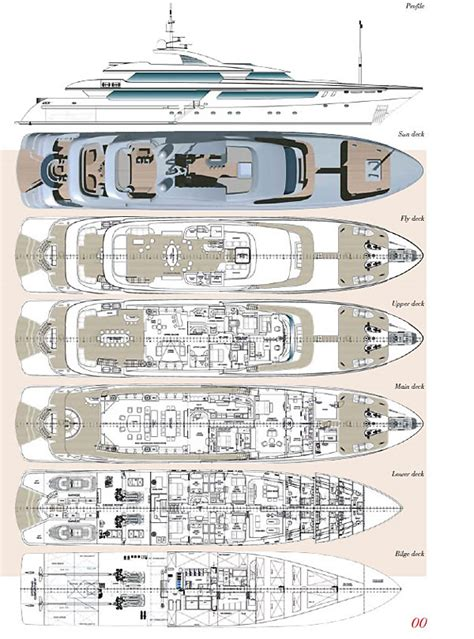 yacht floor plan mega yacht floor plans pictures to pin on pinterest