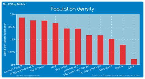 Lu Per Meter population density luxembourg
