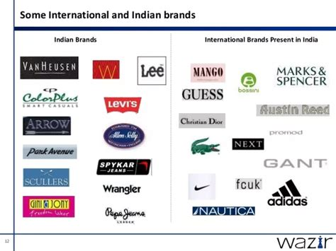 which are indian origin clothing brands that quality