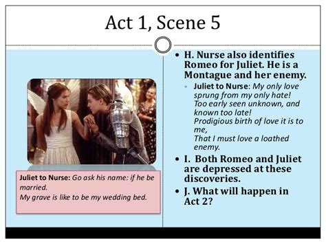 Romeo And Juliet 2 Act 2 Essay by Romeo And Juliet Essay Act 1 5 Writefiction581 Web