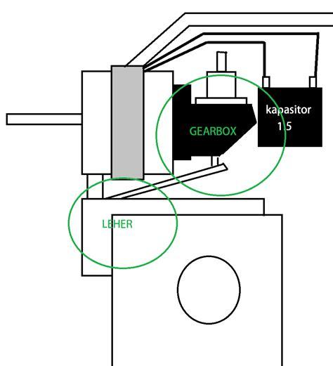 Dan Tipe Kipas Angin Panasonic cara terlengkap memperbaiki kipas angin yang tidak dapat