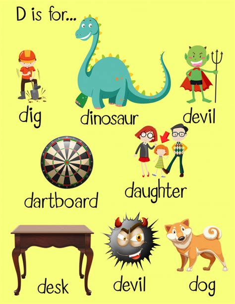 how to write a character letter different words for letter d vector free 1308