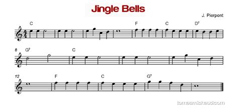 guitar tutorial jingle bells jingle bells practice session and how to play the guitar