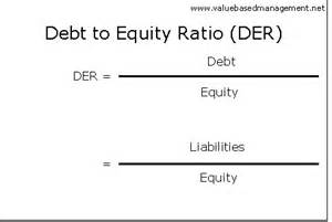 Credit Management Formula Debt To Equity Ratio Formula Image Search Results
