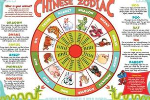 new year zodiac elements 256 best images about zodiac on
