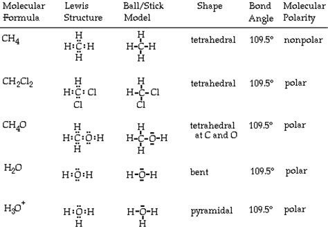 8 4 polar bonds and molecules section review answers pictures polarity of molecules worksheet getadating