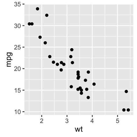 network analysis and visualization in r start guide books ggplot2 scatter plots start guide r software and