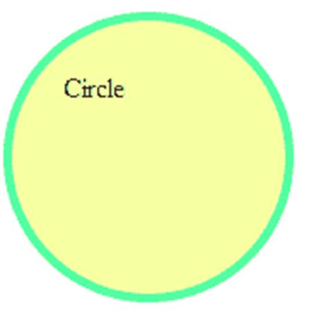 creating css circle css rounded corners and css shadow boxes