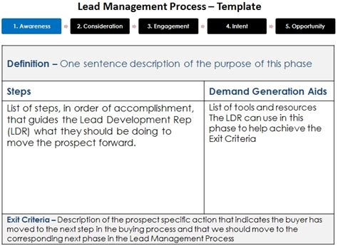 process management template how to be the best at lead generation it starts with