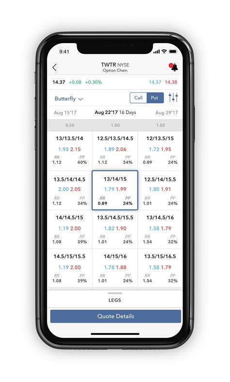 interactive brokers mobile interactive brokers mobile app mobile application mania