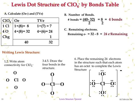 Of Drawing Lewis Structures