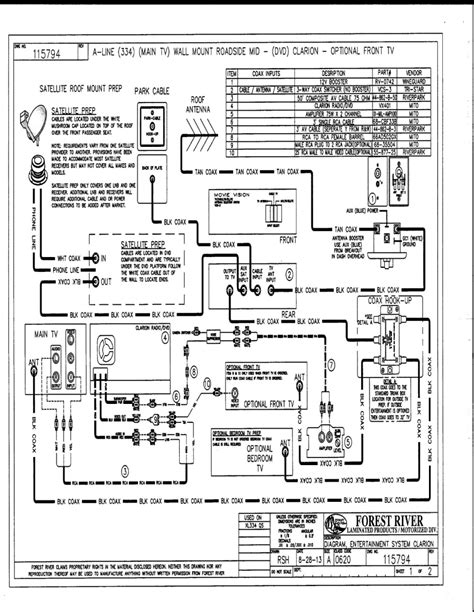 sunseeker rv wiring diagram choice image diagram sle