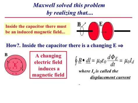 maxwell capacitor problem phy electro