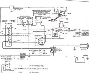 electric pto clutch wiring diagram get free image about