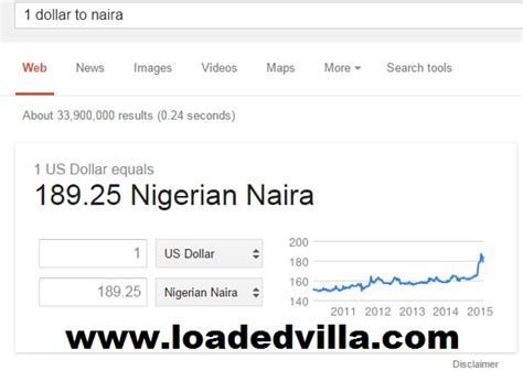 converter naira to dollar us dollar to nigerian naira durdgereport457 web fc2 com