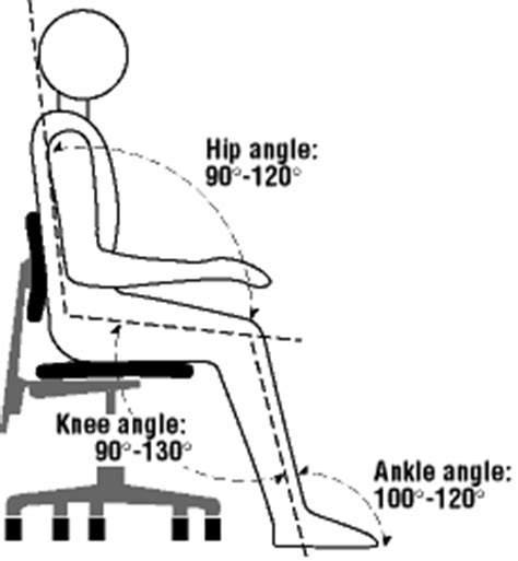 what does your sitting position talk about your personality working in a sitting position good body position osh
