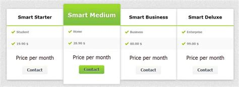 Html Table Style by 8 Css3 Pricing Tables Tutorials