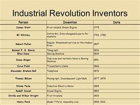 Sewing Machine Light Bulb Industrial Revolution Ppt Download