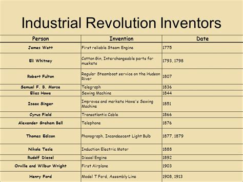 steamboat invention date industrial revolution ppt download