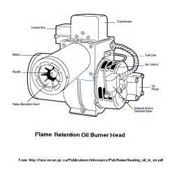 Oil Burner head_1 central boiler thermostat wiring diagram 13 on central boiler thermostat wiring diagram