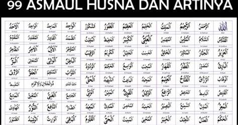 nas aluka lirik 99 asmaul husna arab latin dan artinya lengkap dengan