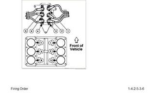 Ford 5 4 L Firing Order Ecoboost Engine Diagram Autos Post