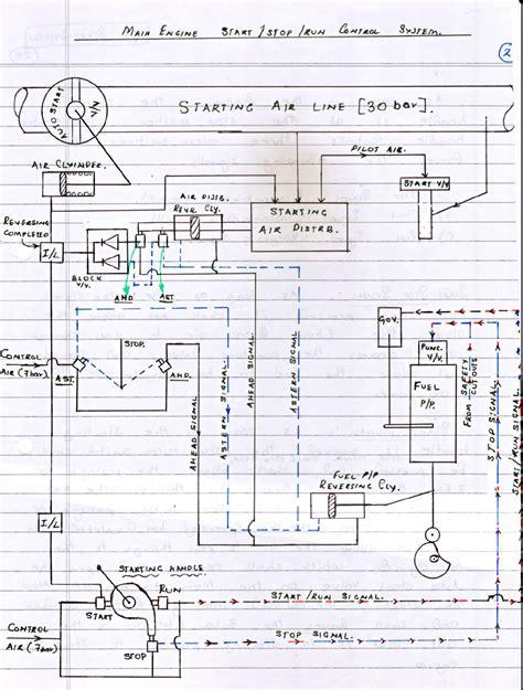 engine manoeuvring diagram b w blackhatmarine