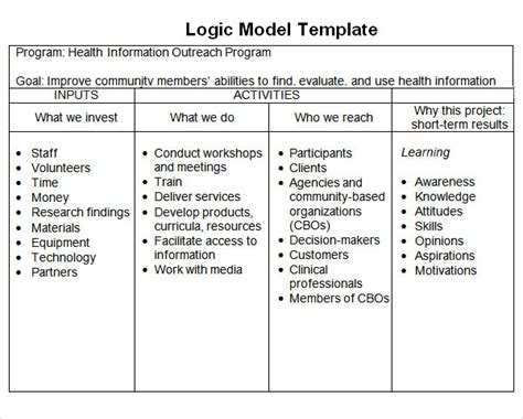 Logic Model Template Word sle logic model 11 documents in pdf word