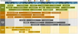 excel roadmap template free free product roadmap templates smartsheet