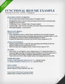 Format Sle Of Resume by Resume Format Write The Best Resume