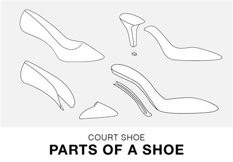 parts of a shoe i can make shoes