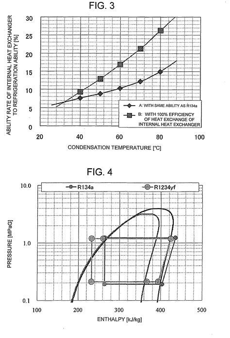 pressure enthalpy diagram for steam refrigerant r134a phase diagram refrigerant free engine