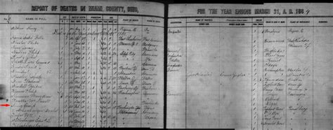 Miami County Ohio Records Chalmers Fgs