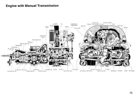 Vw Beetle Engine Diagram Vw Engine Diagram Vw Beetle