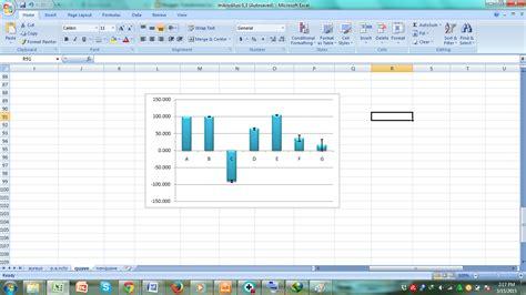 Membuat Grafik Standar Deviasi Di Excel | cara membuat grafik batang dengan standar deviasi error