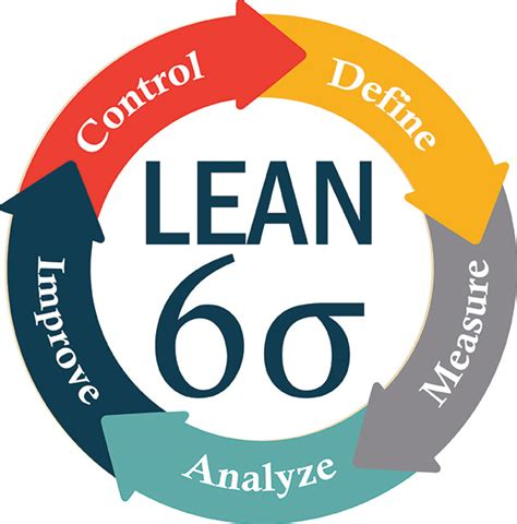 sixse imag quot xerox way quot of implementing lean six sigma asklean