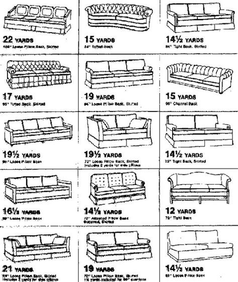 upholstery fabric guide need to recover a sofa here s a sofa upholstery guide to