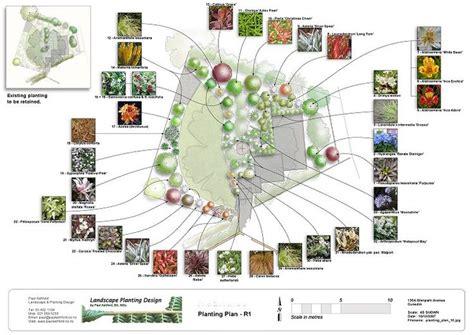 plant layout proposal 53 best images about garden on pinterest gardens garden
