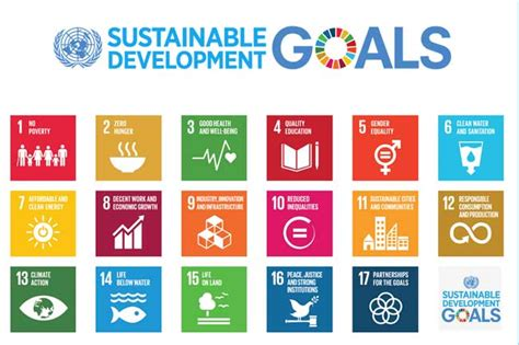 environmental design adalah sustainable development goals sdgs frequently asked