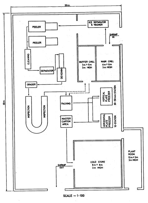factory floor plan r1076e68 house plan free factory floor layout design plant