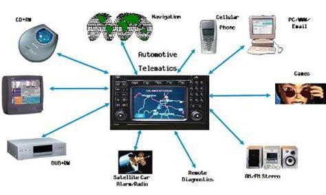 Truck Isi 2 Pcs media komunikasi