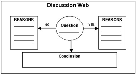 Discussion Web Redesign Discussion Web Template