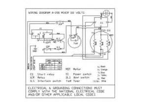 hobart wiring diagram