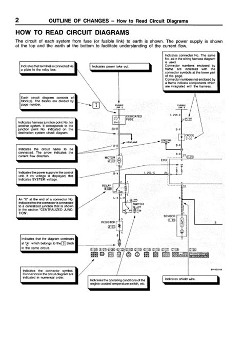 1991 mitsubishi 3000gt car stereo wiring diagram saturn