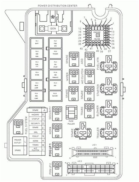 2001 dodge ram 1500 fuse box 2001 dodge ram 1500 fuse box fuse box and wiring diagram