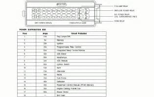 99 mercury fuse box fuse box and wiring diagram
